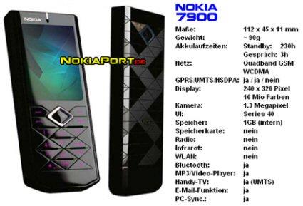 Nokia 7900 Rumour