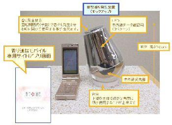 NTT Smellphone
