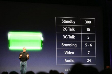 IPhone battery life