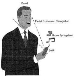 Sony Ericsson Face Recognition Music Selection Patent