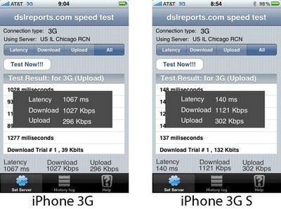 Apple iPhone 3GS data is not much faster than 3G version