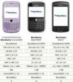 BlackBerry Curve 8520 in Violet for Germany?