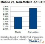 iPhone users reluctant to click on mobile ads