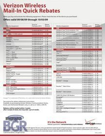 Verizon (VZW) rebate sheet: Touch Pro2 Nokia 7705 Twist