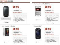 Christmas $0.99 Deals Offered by Rogers Canada