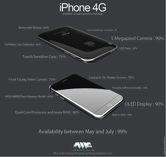 iPhone 4G 2010 stunning photo visual and specs