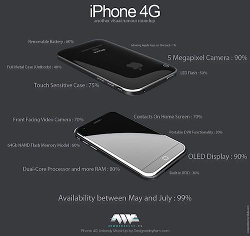 new-iphone-4g-2010-visual-photo-release-date-and-specs