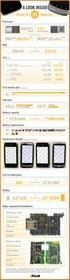 iPhone 3GS against Google Nexus One Comparison