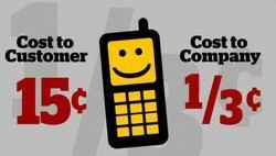 What is Canada's Worst Mobile Phone Bill?