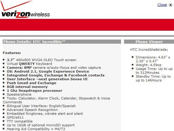 Verizon HTC Incredible specifications officially confirmed on VZ site main pic