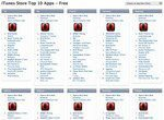Opera Mini for iPhone Tops All App Stores