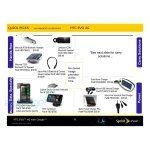 HTC Evo 4G Accessories- Sprint Accessory Launch Date