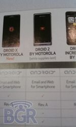 Droid 2 Being Dumped by Verizon for World Edition Droid 2