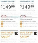 AT&T Raises Off Contract Phone Prices