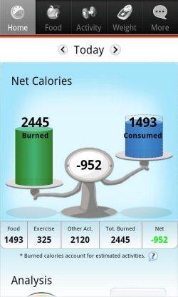 Fmd diet plan