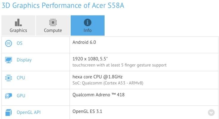 Acer Jade Primo Android model in new benchmark specs spot
