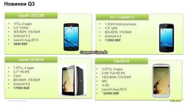 Acer Liquid S2 set to join the phablet party with KLP
