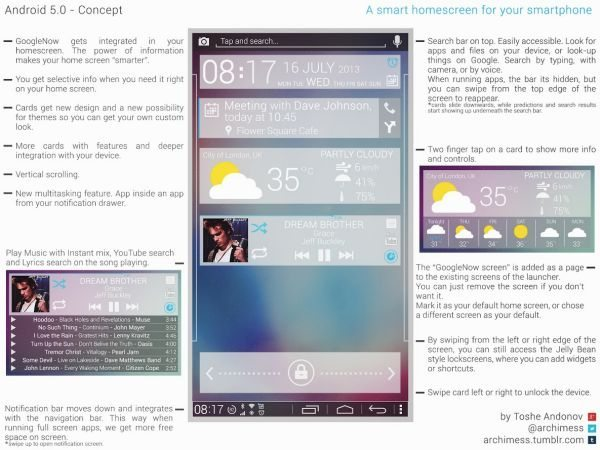 Android 5.0 KLP concept features with smart homescreen pic 2