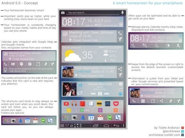 Android 5.0 KLP concept features with smart homescreen pic 3