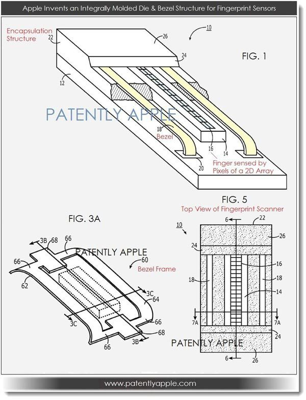 Apple-Invents-Bezel-Centric-Fingerprint-Sensor-2