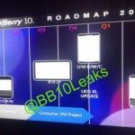 BlackBerry 10 phablet rumoured for release among others