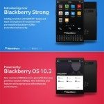 BlackBerry Strong concept is what the Passport could have been