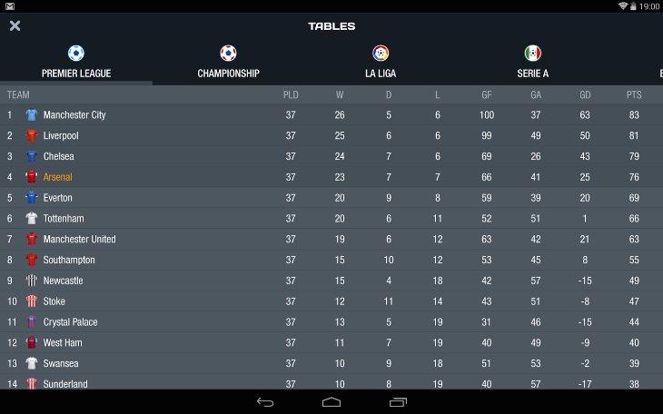 FTBpro football app android fix