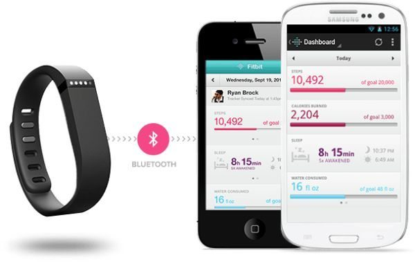 Fitbit Flex fitness wristband, the Nike & Jawbone alternative