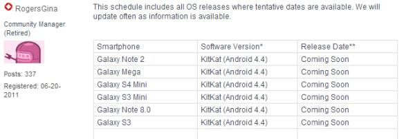 Galaxy S3 Android 4.4 update listed as coming soon, for some