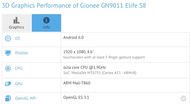Gionee Elife S8 specs reaffirmed from new benchmark