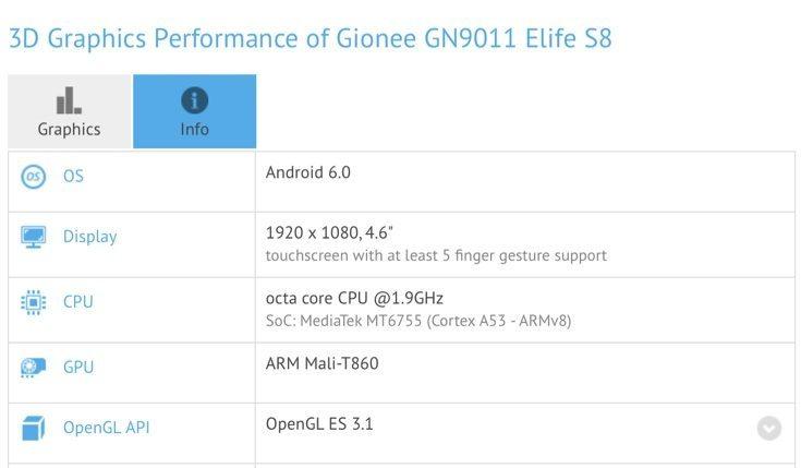Gionee Elife S8 specs