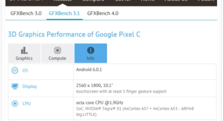 Google Pixel C tablet benchmark details, tipped for December 8 launch