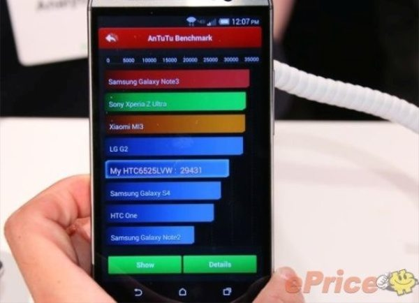 HTC M8 US Europe trounced by Asia variant in benchmark b
