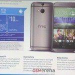 HTC M8 camera