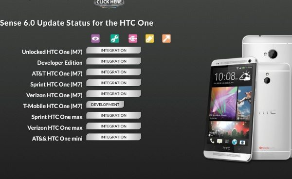 HTC Sense 6 update status page for US HTC One devices