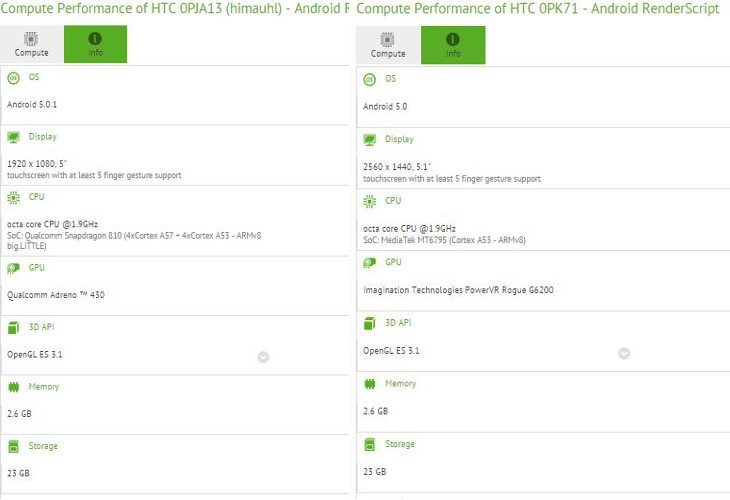 HTC One M9 and M9 Plus specs get Benchmarked