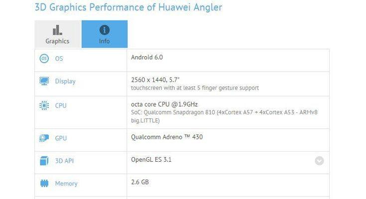Huawei nexus specs