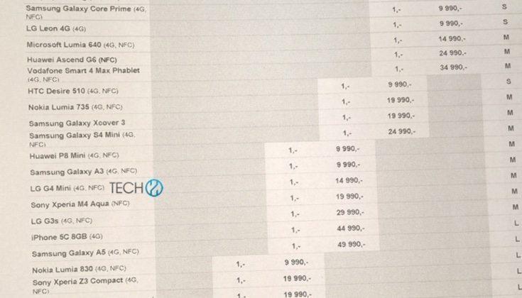 LG G4 Mini evidence