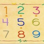 Learn Times Tables for Kids iOS app makes learning fun
