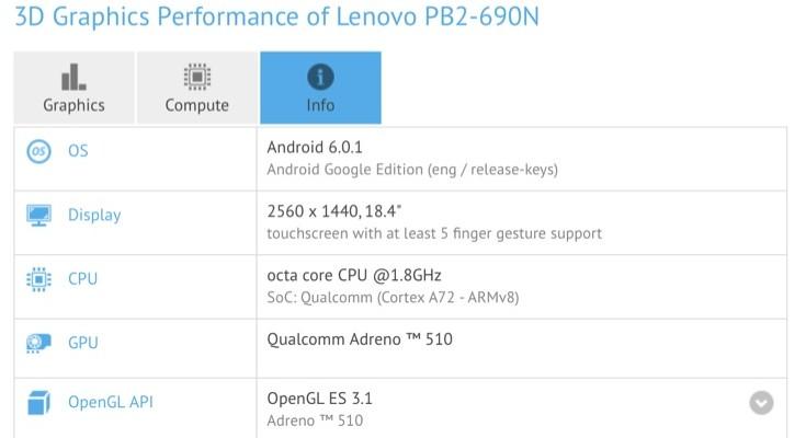 New Lenovo PB2-690N 18.4-inch tablet  in specs spot