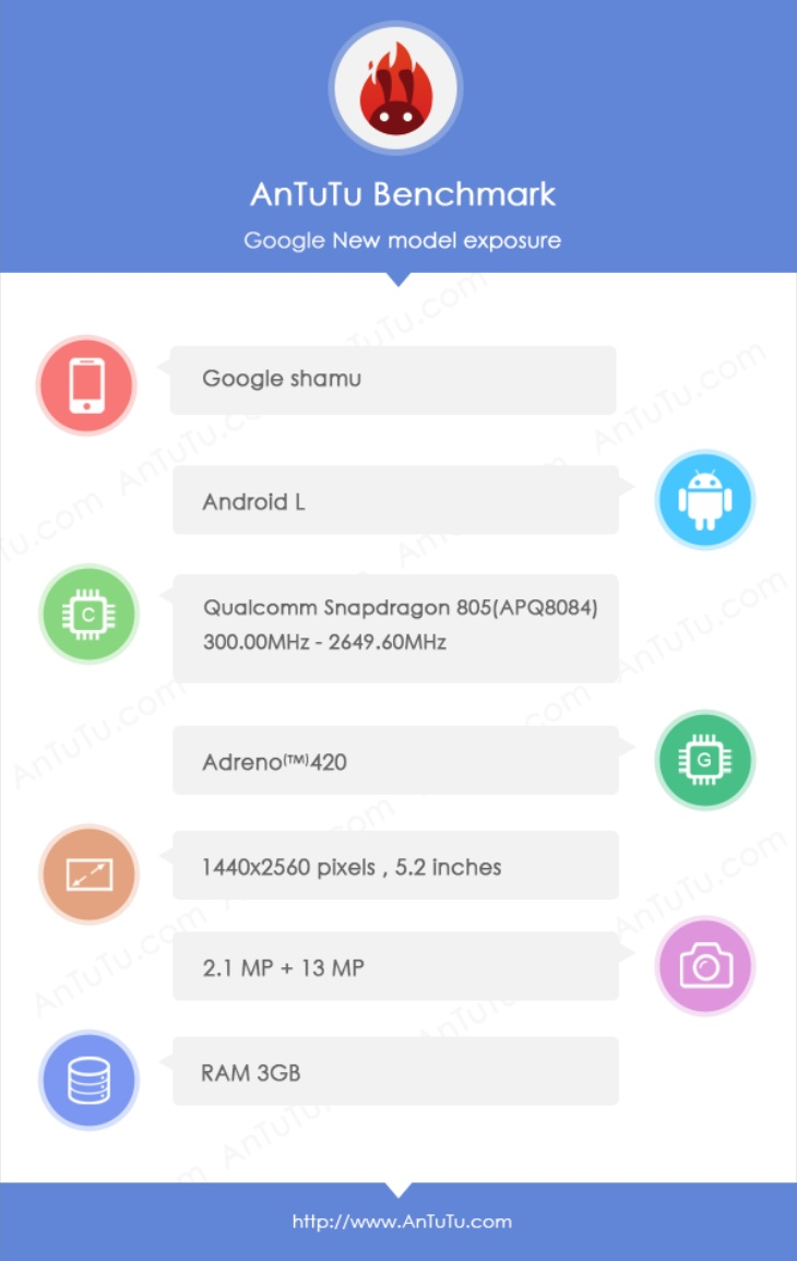Likely Nexus 6 specs leak from AnTuTu
