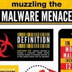Malware Migration- Your Cell Phone Is Not Safe