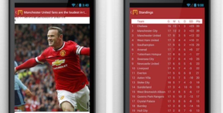 Man Utd app vs Villa