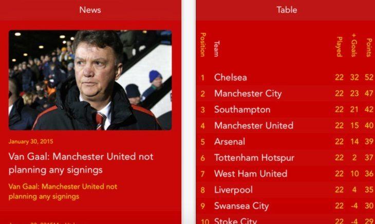 Man Utd latest news, lineup vs West Ham