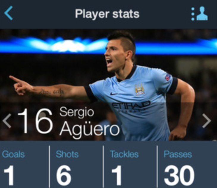 Manchester City match day b