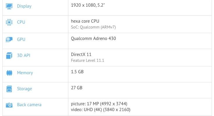 Microsoft Lumia 940 plausible spot