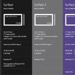 Microsoft Surface 2, Surface Pro 2 and accessory prices