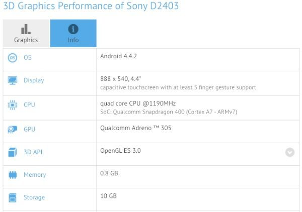 Moto G contender in form of the Sony D2403 spotted