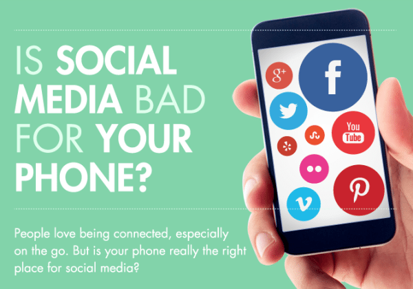 Negative look at social media on your phone