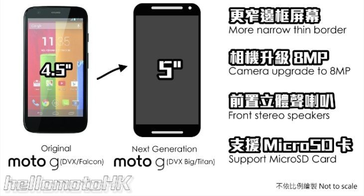 New Moto G2 images before release b